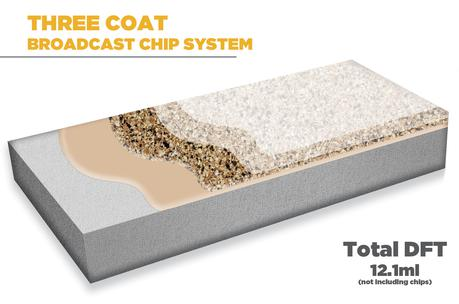 3 coat chip boradcast